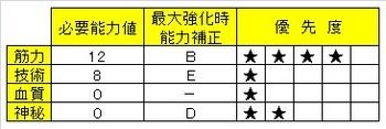04_トニトルス ブラッドボーン ステ振り おすすめ.jpg