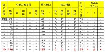 08_パイルハンマー_最終強化.jpg