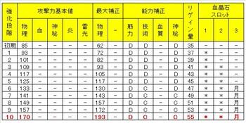 10_ノイコギリ槍_最終強化.jpg