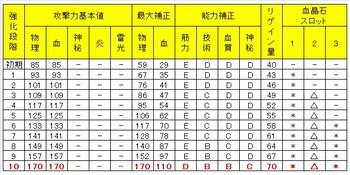 11_銃槍_最終強化.jpg