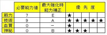 08_仕込み杖 ブラッドボーン ステ振り おすすめ01.jpg