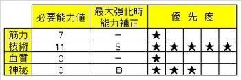 10_慈悲の刃 ブラッドボーン ステ振り おすすめ01.jpg